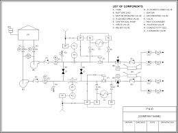 piping instrument diagram template   sample templatespiping instrument diagram template