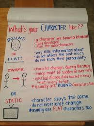 Character Change Anchor Chart Character Types Anchor Chart For 6th Grade Round Flat