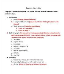 Explanatory Essay Format Expository Essay Format Examples And Forms