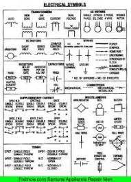 symbols for electrical wiring diagrams images symbols electrical electrical wiring diagrams symbols chart electrical