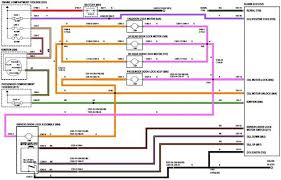 central lock wiring diagram wiring diagram for car central locking wiring fiat punto wiring diagram central locking a wiring diagram