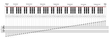 Printable Piano Finger Chart Keyboard Notes Chart Pdf Bedowntowndaytona Com