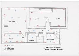 wiring a bedroom bedroom afci wiring diagram bedroom wiring diagrams projects afci wiring diagram bedroom wiring diagrams projects