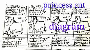 Standard Measurement Chart For Blouse All Size Princess Cut Blouse Measurement How To Take Measurements On Princess Cut Blouse