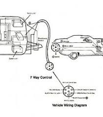 common electrical symbols learning how to read wiring diagrams is how to read wiring diagrams symbols automotive umbilical wiring diagrams