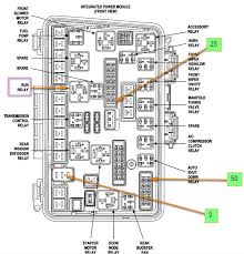 chrysler fuse box printable wiring diagram 04 chrysler pacifica fuse box chrysler get image about source