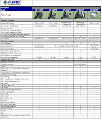Voip Codec Comparison Chart Vip 5060pt Professional Hd Poe Ip Phone 6 Line Planetech Usa