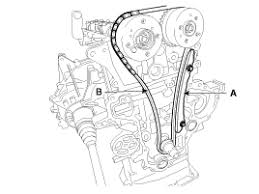 hyundai accent installation timing chain repair procedures when installing a timing chain align the timing marks on the sprockets paint marks of the chain