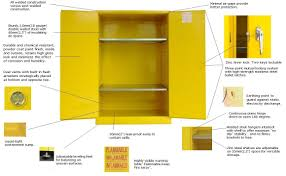 Yellow Flammable Cabinet Laboratory Hazardous Material Chemical Fireproof Safety Storage