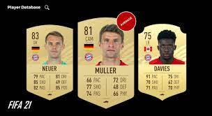 FIFA 21 Ratings: Bayern Spieler kommen unter die Räder