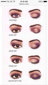 ways to put eye makeup saubhaya makeup