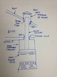 range hood duct installation. Fine Duct Range Hood Ductworkdownloadjpg For Range Hood Duct Installation L