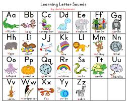 Aloha Kindergarten Learning Letter Sounds Chart Goes With
