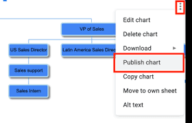 How To Build Org Charts In Google Sheets Pingboard