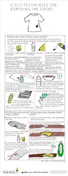 Removing ink stain from carpet Wikihow Click On Image To Enlarge The Secret Yumiverse Wonderhowto 10 Easy Diy Methods For Removing Ink Stains With Household Items