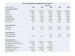 supply chain management of zara case study 6