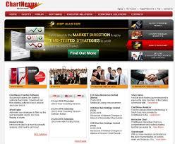 Chartnexus Chart Your Success Bursa Ninja