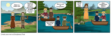 Settlement Patterns Best How Waterways Impact Settlement Patterns Storyboard