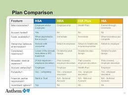 71 plan comparison feature hsa