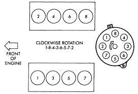 dodge ram 1500 diagram my sparkplug wires to the distributor cap Dodge Ram 1500 Diagram Dodge Ram 1500 Diagram #69 dodge ram 1500 wiring diagram