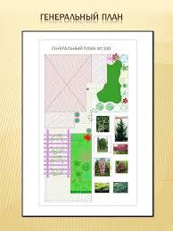 Дипломная работа по ландшафтному дизайну Семейный сад Школа  Последние работы