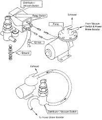 Electric vacuum pump car builder solutions kit car parts and