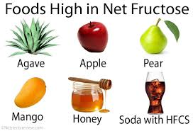 Low Fructose Food Chart Fructose Malabsorption Low Fructose Diet