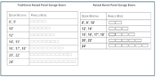 single garage doors sizes single garage door size south garage doors sizes standard size options for