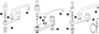 kitchen faucet repair: kitchen faucet sterling kitchen kitchen faucet