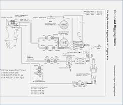 evinrude trim gauge wiring diagram trusted wiring diagrams yamaha f70 trim gauge wiring diy enthusiasts wiring diagrams u2022 mercruiser trim pump wiring diagram evinrude trim gauge wiring diagram