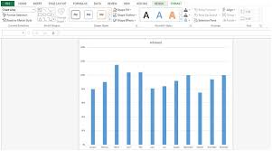 Creating Charts With F11 In Microsoft Excel 2010