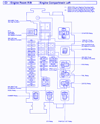 2006 toyota camry fuse box diagram 2006 image 2006 toyota camry fuse box diagram 2006 image wiring diagram