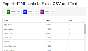 export html table into excel csv and