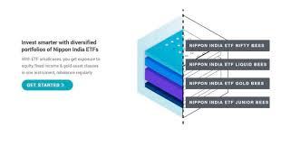 Exchange Traded Funds Etf India Nimetf Com