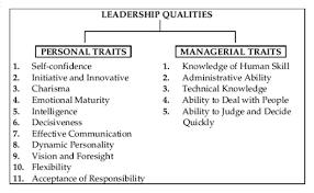 Qualities Of A Good Leader Essay Qualities Of Good Leader Essay