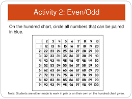 Odd And Even Chart Odd And Even Numbers Even Numbers End In Odd Numbers End In