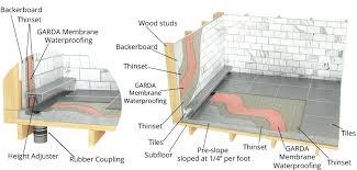 tasty shower trench drain line linear shower drain installation shower trench drain reviews