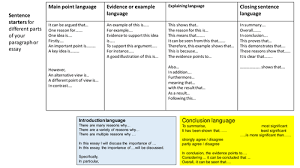 sentence starters for pee paragraphs by aerynsun teaching  sentence starters for pee paragraphs by aerynsun teaching resources tes