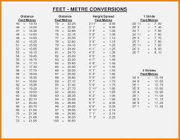 Salvatore Ferragamo Size Chart 17 Top Quality Bunch Ideas Of Ferragamo Belt Size Chart