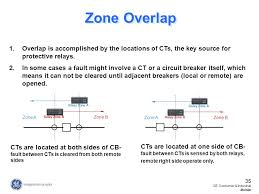 protection fundamentals ppt zone overlap overlap is accomplished by the locations of cts the key source for protective