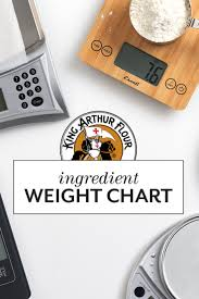 Weight And Measure Chart Ingredient Weight Chart King Arthur Flour