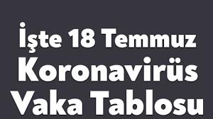 18 Temmuz Koronavirüs Tablosu