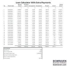 Excel Loan Calculator Formula Calculating Payments In Car Repayment