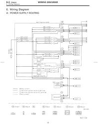 2002 subaru impreza stereo wiring diagram images subaru legacy wiring diagram subaru impreza wiring diagram 2002 subaru