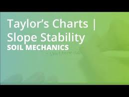 Taylor Charts Taylor S Charts Slope Stability Soil Mechanics