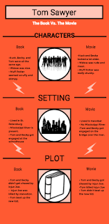 Book Vs Movie Venn Diagram Tom Sawyer Book Vs Movie Comparison By Lauren Bystricky