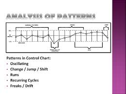 Ppt Control Chart Basis Powerpoint Presentation Id 2889833