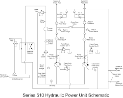 series 510 hpu independent dual system hydraulic power unit hydraulic pump test bench schematic 510 hydraulic power unit schematic