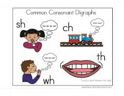 Common Consonant Digraphs Cue Card Classroom Freebies