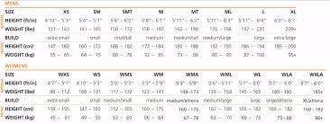Blueseventy Womens Wetsuit Size Chart Blue Seventy Size Guide